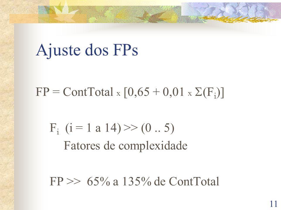 Ajuste dos FPs FP = ContTotal x [0,65 + 0,01 x S(Fi)]